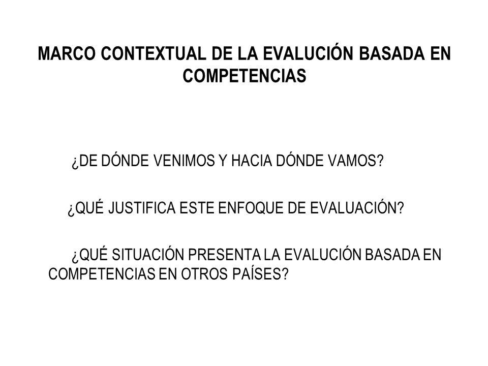 MARCO CONCEPTUAL DE LA EVALUCIÓN BASADA EN COMPETENCIAS ¿ QUÉ ES UNA EVALUACIÓN BASADA EN COMPETENCIAS.