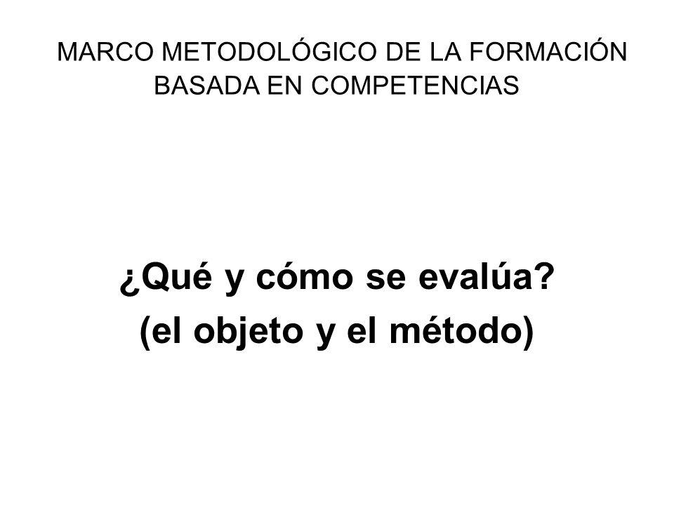 MARCO METODOLÓGICO DE LA FORMACIÓN BASADA EN COMPETENCIAS ¿Qué y cómo se evalúa? (el objeto y el método)