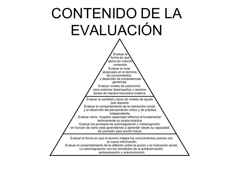 CONTENIDO DE LA EVALUACIÓN