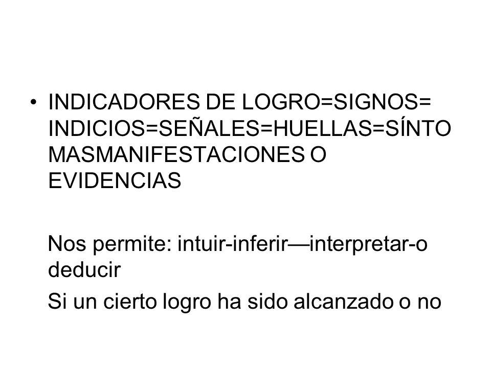 INDICADORES DE LOGRO=SIGNOS= INDICIOS=SEÑALES=HUELLAS=SÍNTO MASMANIFESTACIONES O EVIDENCIAS Nos permite: intuir-inferirinterpretar-o deducir Si un cie