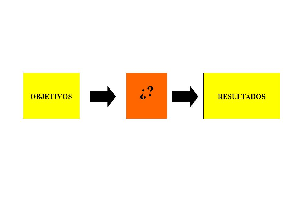 Juicios Criterios Indicadores Evidencias ObjetivosResultados