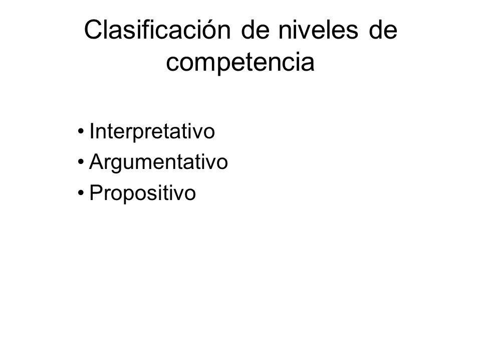 Clasificación de niveles de competencia Interpretativo Argumentativo Propositivo