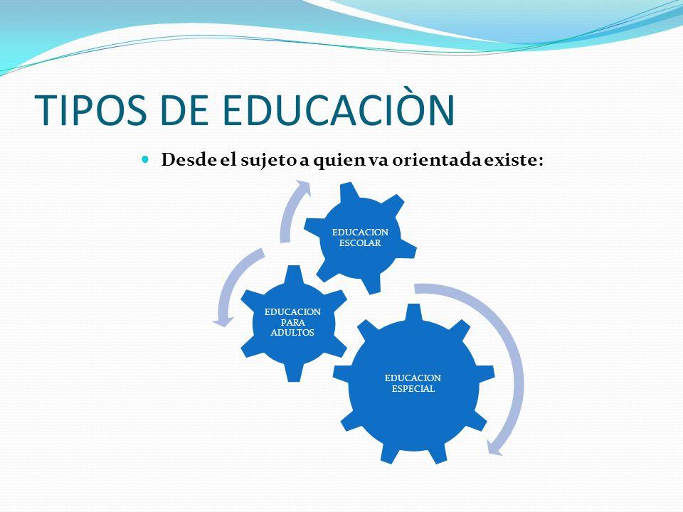 TIPOS DE EDUCACIÒN Desde el sujeto a quien va orientada existe: EDUCACION ESPECIAL EDUCACION PARA ADULTOS EDUCACION ESCOLAR
