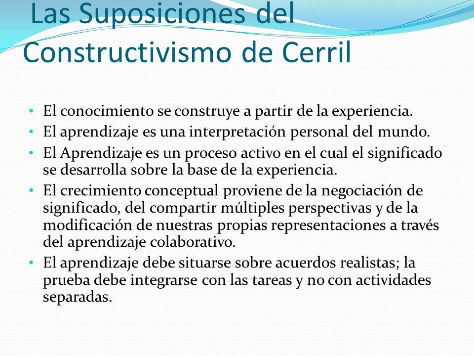 Las Suposiciones del Constructivismo de Cerril El conocimiento se construye a partir de la experiencia. El aprendizaje es una interpretación personal