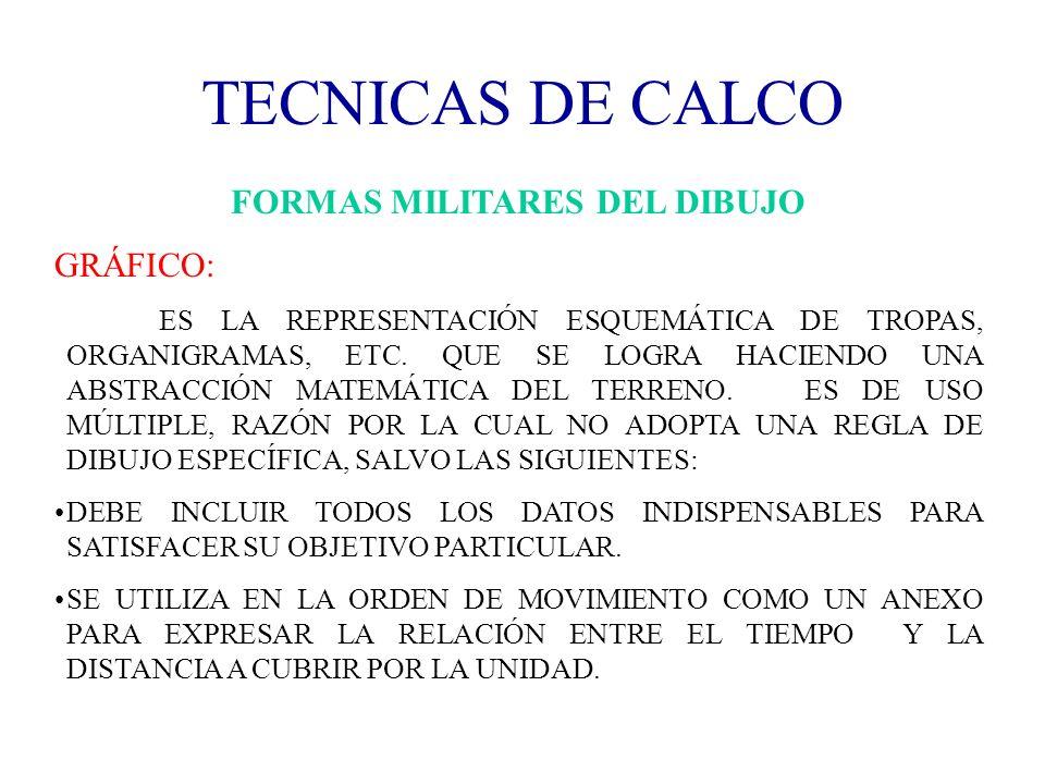 TECNICAS DE CALCO FORMAS MILITARES DEL DIBUJO GRÁFICO: ES LA REPRESENTACIÓN ESQUEMÁTICA DE TROPAS, ORGANIGRAMAS, ETC. QUE SE LOGRA HACIENDO UNA ABSTRA