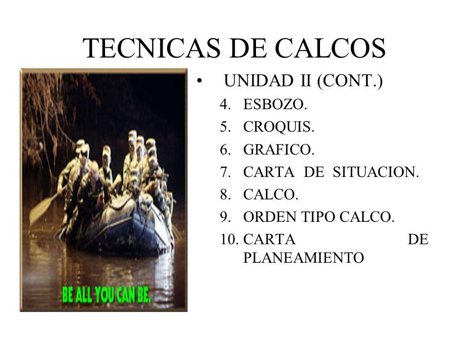 TECNICAS DE CALCOS UNIDAD II (CONT.) 4.ESBOZO. 5.CROQUIS. 6.GRAFICO. 7.CARTA DE SITUACION. 8.CALCO. 9.ORDEN TIPO CALCO. 10.CARTA DE PLANEAMIENTO