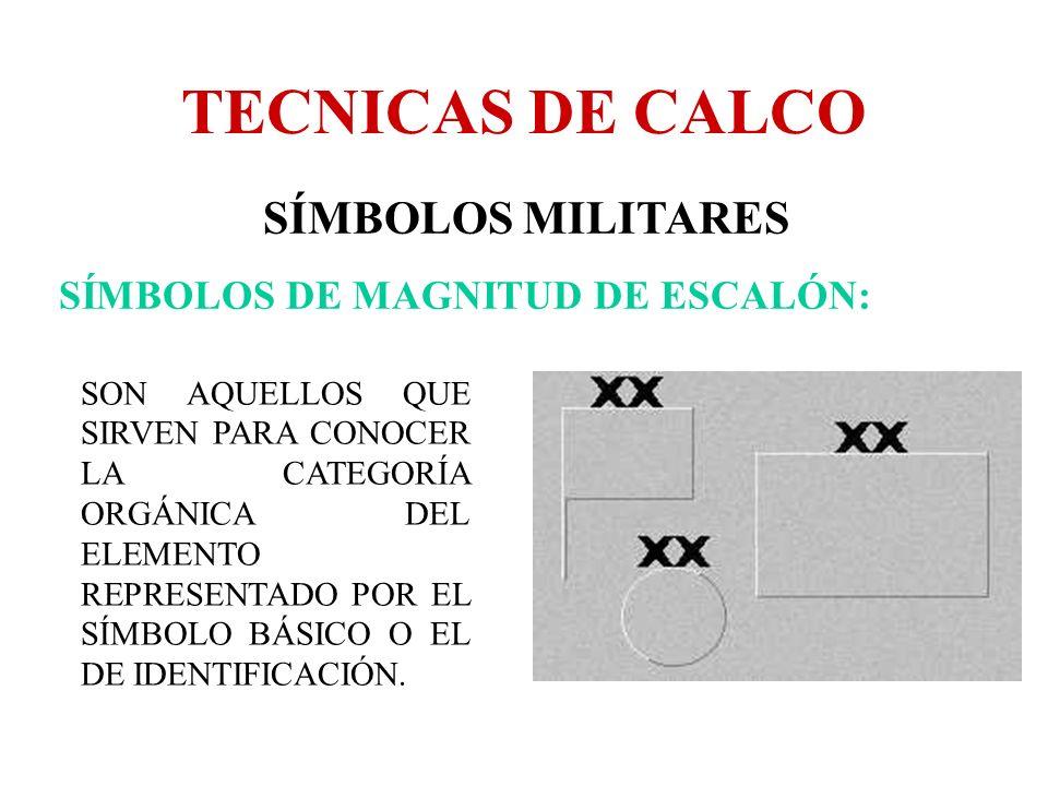 TECNICAS DE CALCO SÍMBOLOS MILITARES SÍMBOLOS DE MAGNITUD DE ESCALÓN: SON AQUELLOS QUE SIRVEN PARA CONOCER LA CATEGORÍA ORGÁNICA DEL ELEMENTO REPRESEN