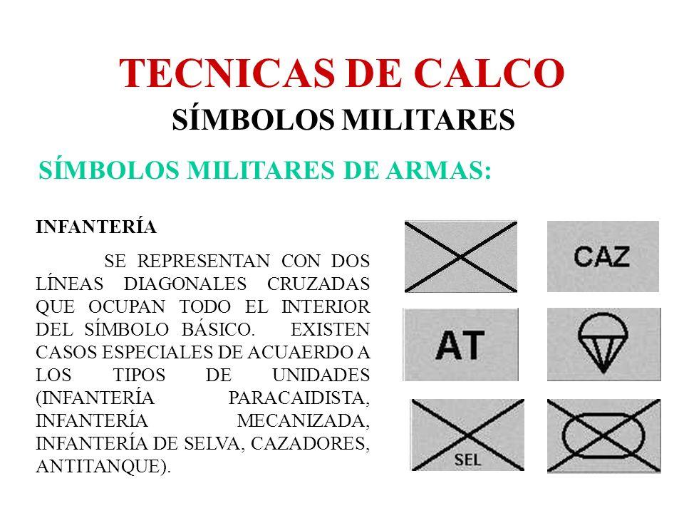TECNICAS DE CALCO SÍMBOLOS MILITARES SÍMBOLOS MILITARES DE ARMAS: INFANTERÍA SE REPRESENTAN CON DOS LÍNEAS DIAGONALES CRUZADAS QUE OCUPAN TODO EL INTE