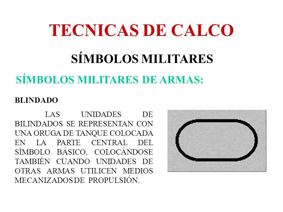 TECNICAS DE CALCO SÍMBOLOS MILITARES SÍMBOLOS MILITARES DE ARMAS: BLINDADO LAS UNIDADES DE BILINDADOS SE REPRESENTAN CON UNA ORUGA DE TANQUE COLOCADA