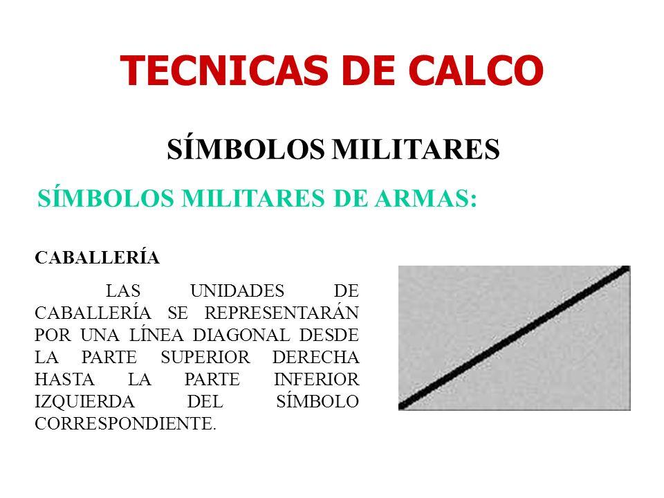 TECNICAS DE CALCO SÍMBOLOS MILITARES SÍMBOLOS MILITARES DE ARMAS: CABALLERÍA LAS UNIDADES DE CABALLERÍA SE REPRESENTARÁN POR UNA LÍNEA DIAGONAL DESDE