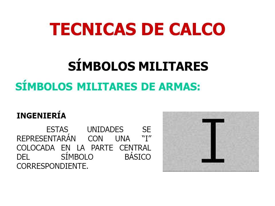 TECNICAS DE CALCO SÍMBOLOS MILITARES SÍMBOLOS MILITARES DE ARMAS: INGENIERÍA ESTAS UNIDADES SE REPRESENTARÁN CON UNA I COLOCADA EN LA PARTE CENTRAL DE