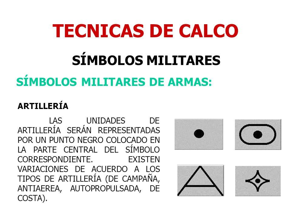 TECNICAS DE CALCO SÍMBOLOS MILITARES SÍMBOLOS MILITARES DE ARMAS: ARTILLERÍA LAS UNIDADES DE ARTILLERÍA SERÁN REPRESENTADAS POR UN PUNTO NEGRO COLOCAD