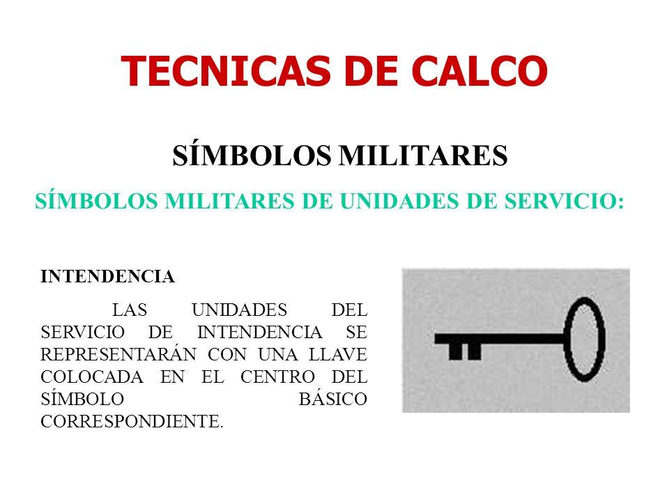 TECNICAS DE CALCO SÍMBOLOS MILITARES SÍMBOLOS MILITARES DE UNIDADES DE SERVICIO: INTENDENCIA LAS UNIDADES DEL SERVICIO DE INTENDENCIA SE REPRESENTARÁN