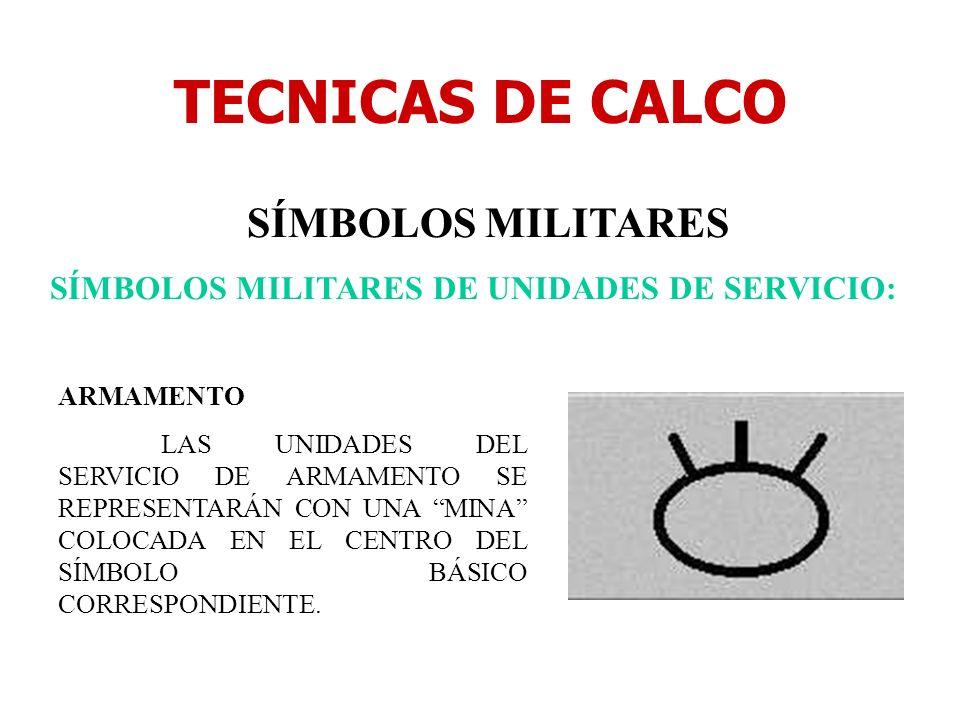 TECNICAS DE CALCO SÍMBOLOS MILITARES SÍMBOLOS MILITARES DE UNIDADES DE SERVICIO: ARMAMENTO LAS UNIDADES DEL SERVICIO DE ARMAMENTO SE REPRESENTARÁN CON