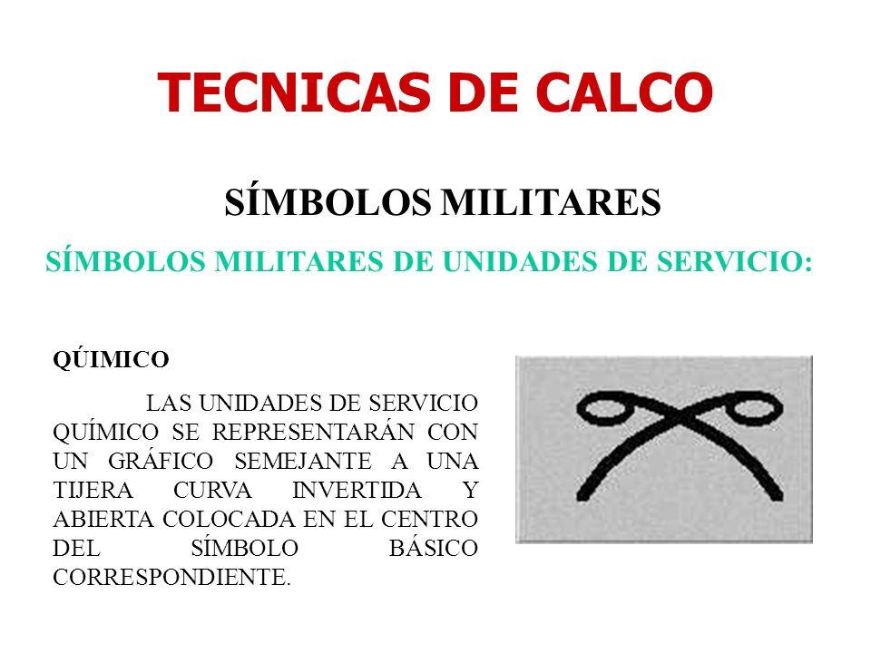 TECNICAS DE CALCO SÍMBOLOS MILITARES SÍMBOLOS MILITARES DE UNIDADES DE SERVICIO: QÚIMICO LAS UNIDADES DE SERVICIO QUÍMICO SE REPRESENTARÁN CON UN GRÁF