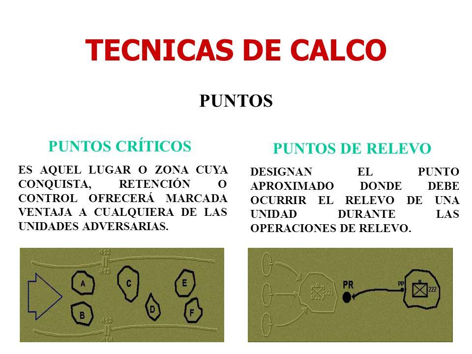 TECNICAS DE CALCO PUNTOS PUNTOS CRÍTICOS ES AQUEL LUGAR O ZONA CUYA CONQUISTA, RETENCIÓN O CONTROL OFRECERÁ MARCADA VENTAJA A CUALQUIERA DE LAS UNIDAD