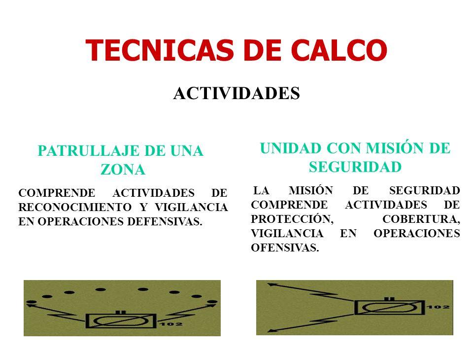 TECNICAS DE CALCO ACTIVIDADES PATRULLAJE DE UNA ZONA COMPRENDE ACTIVIDADES DE RECONOCIMIENTO Y VIGILANCIA EN OPERACIONES DEFENSIVAS. UNIDAD CON MISIÓN