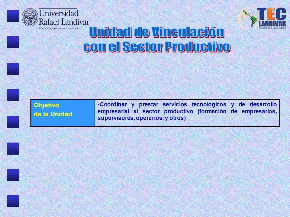 Objetivo de la Unidad Coordinar y prestar servicios tecnológicos y de desarrollo empresarial al sector productivo (formación de empresarios, supervisores, operarios; y otros)