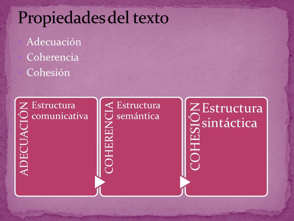 Adecuación Coherencia Cohesión ADECUACIÓN Estructura comunicativa COHERENCIA Estructura semántica COHESIÓN Estructura sintáctica