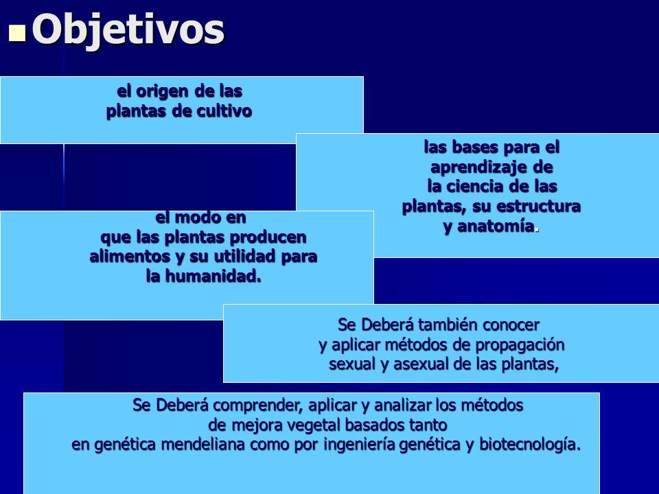 Objetivos Objetivos el origen de las plantas de cultivo las bases para el aprendizaje de la ciencia de las plantas, su estructura y anatomía.
