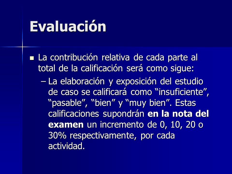 Evaluación La contribución relativa de cada parte al total de la calificación será como sigue: La contribución relativa de cada parte al total de la c