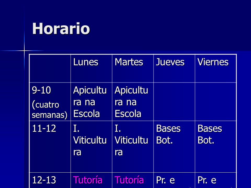 Horario LunesMartesJuevesViernes 9-10 ( cuatro semanas) Apicultu ra na Escola 11-12 I. Viticultu ra Bases Bot. 12-13TutoríaTutoría Pr. e Tec. Mel 13-1