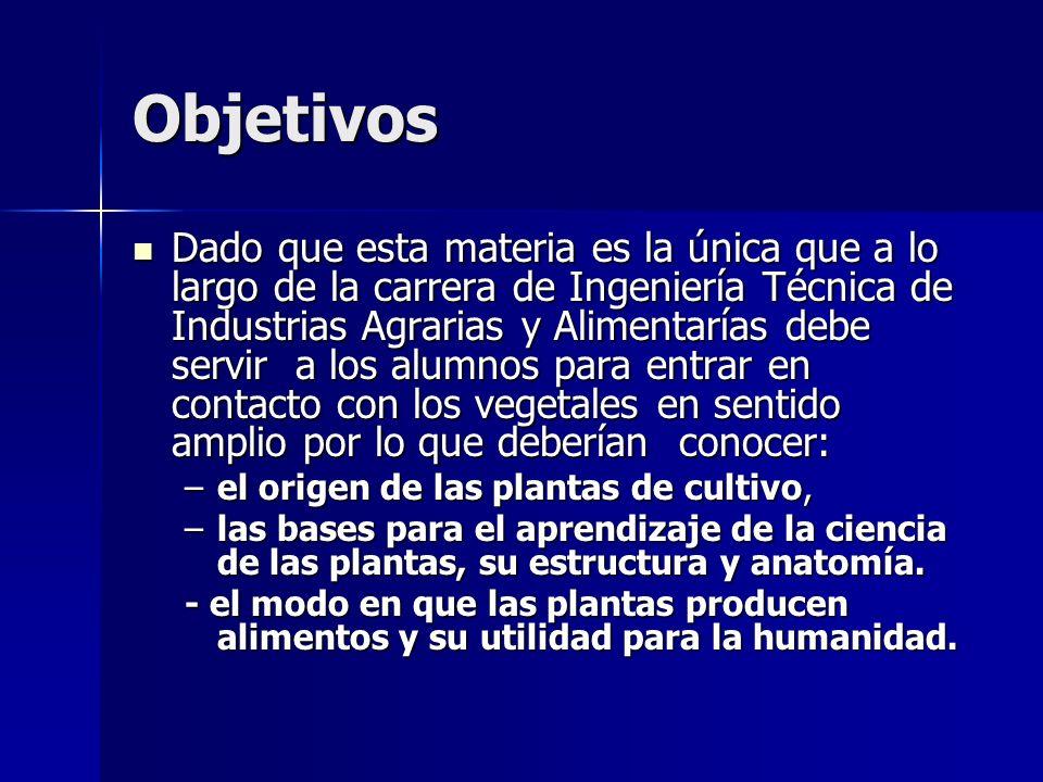 Objetivos –Deben comprender que factores externos (del medio ambiente externo) e internos (medio ambiente interno, su propia fisiología) regulan el crecimiento y desarrollo de las plantas.