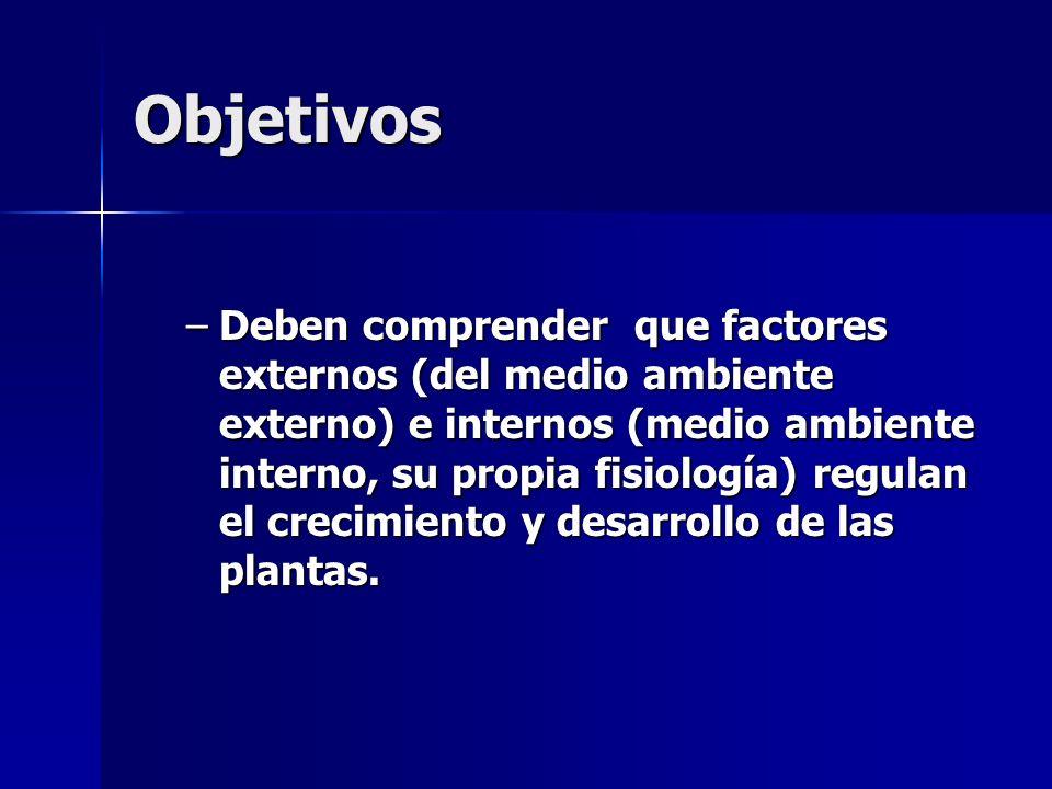 Objetivos –Deben comprender que factores externos (del medio ambiente externo) e internos (medio ambiente interno, su propia fisiología) regulan el cr