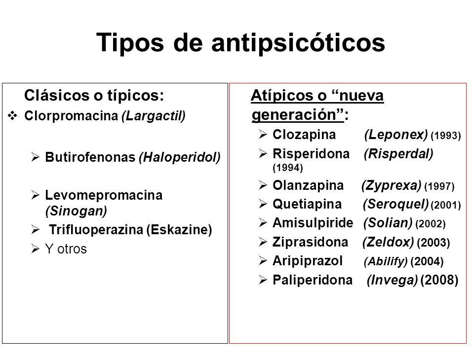 Clásicos o típicos: Clorpromacina (Largactil) Butirofenonas (Haloperidol) Levomepromacina (Sinogan) Trifluoperazina (Eskazine) Y otros Atípicos o nuev