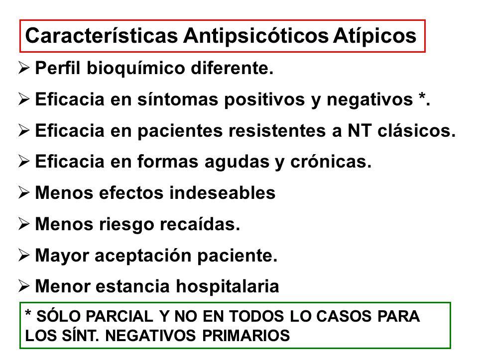 Perfil bioquímico diferente. Eficacia en síntomas positivos y negativos *. Eficacia en pacientes resistentes a NT clásicos. Eficacia en formas agudas