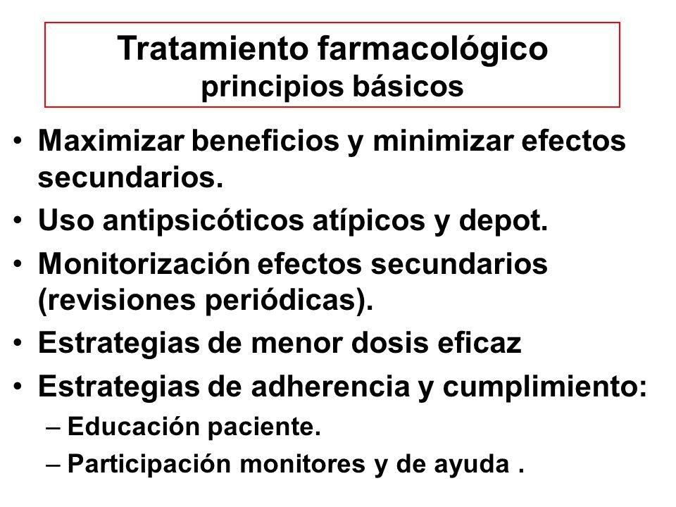 Tratamiento farmacológico principios básicos Maximizar beneficios y minimizar efectos secundarios. Uso antipsicóticos atípicos y depot. Monitorización