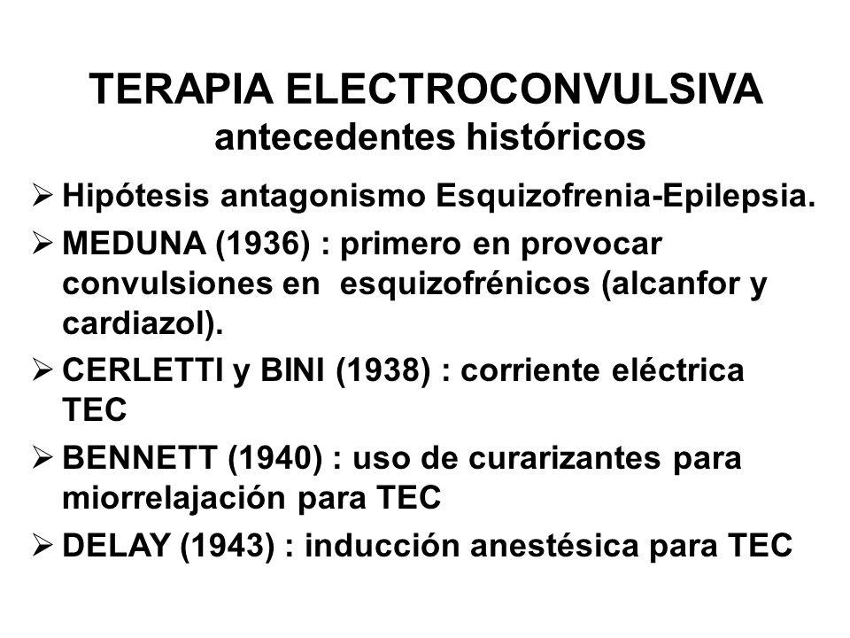 TERAPIA ELECTROCONVULSIVA antecedentes históricos Hipótesis antagonismo Esquizofrenia-Epilepsia. MEDUNA (1936) : primero en provocar convulsiones en e