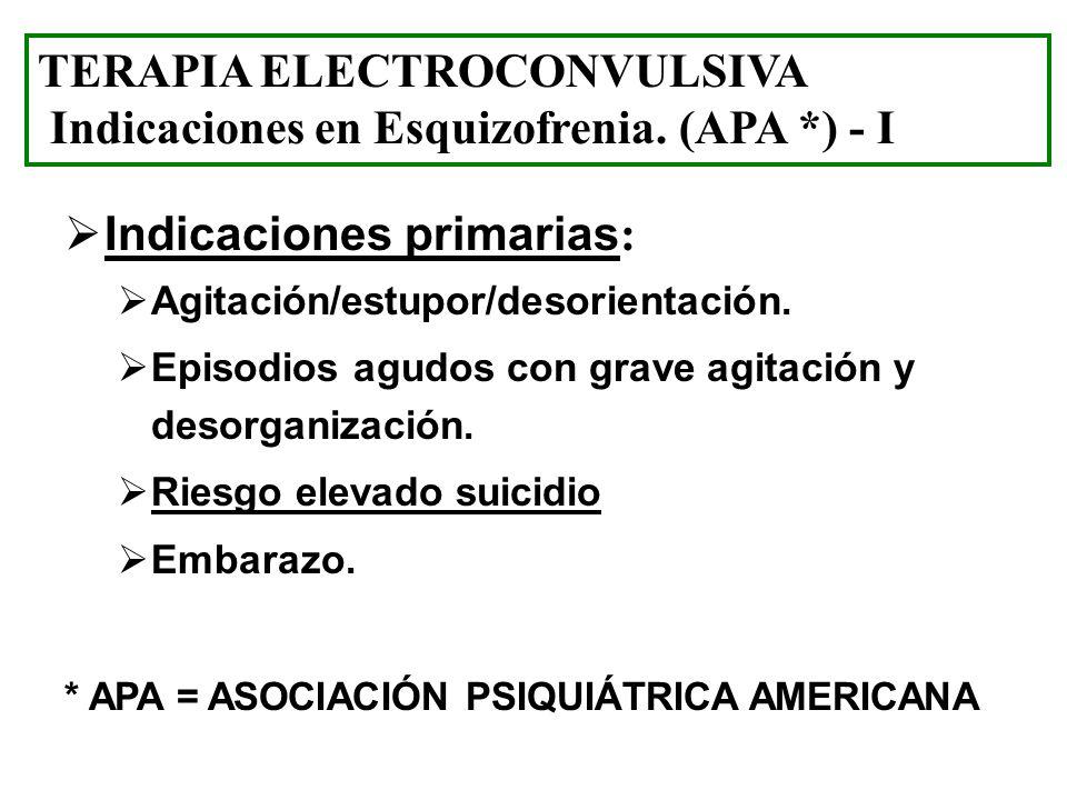 Indicaciones primarias : Agitación/estupor/desorientación. Episodios agudos con grave agitación y desorganización. Riesgo elevado suicidio Embarazo. *
