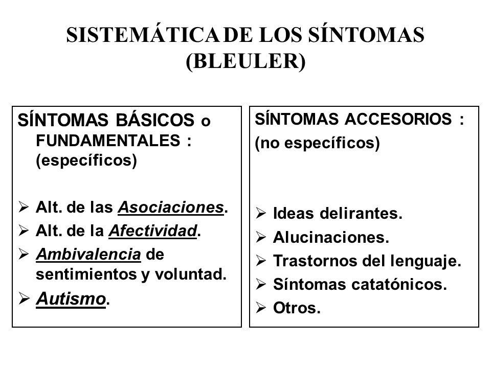 SISTEMÁTICA DE LOS SÍNTOMAS (BLEULER) SÍNTOMAS BÁSICOS o FUNDAMENTALES : (específicos) Alt. de las Asociaciones. Alt. de la Afectividad. Ambivalencia
