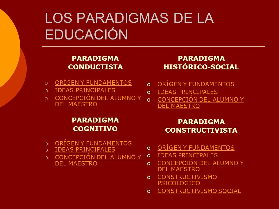 LOS PARADIGMAS DE LA EDUCACIÓN PARADIGMA CONDUCTISTA ORÍGEN Y FUNDAMENTOS IDEAS PRINCIPALES CONCEPCIÓN DEL ALUMNO Y DEL MAESTRO CONCEPCIÓN DEL ALUMNO