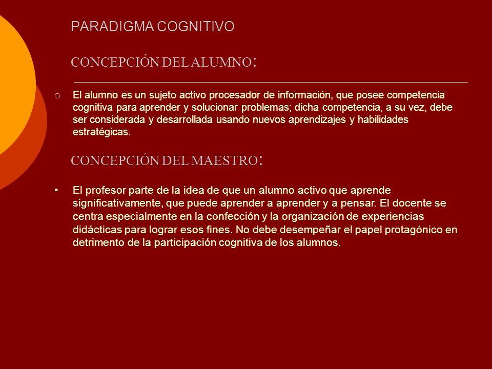PARADIGMA COGNITIVO El alumno es un sujeto activo procesador de información, que posee competencia cognitiva para aprender y solucionar problemas; dic