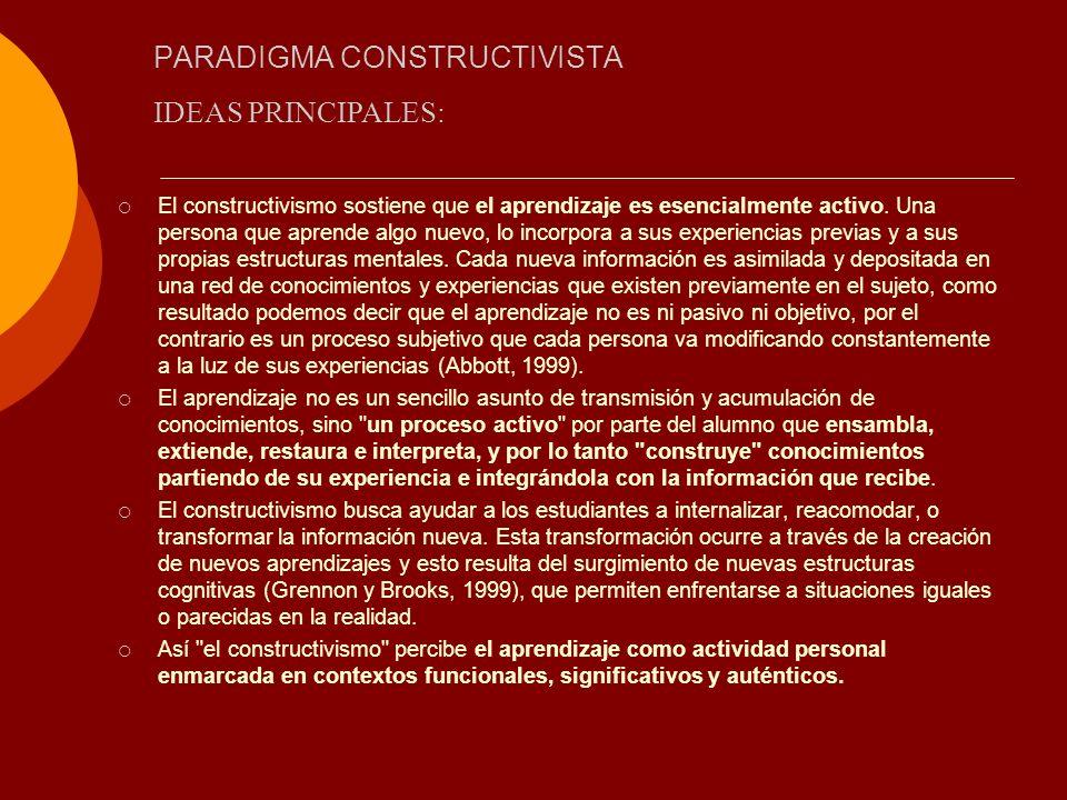PARADIGMA CONSTRUCTIVISTA El constructivismo sostiene que el aprendizaje es esencialmente activo. Una persona que aprende algo nuevo, lo incorpora a s