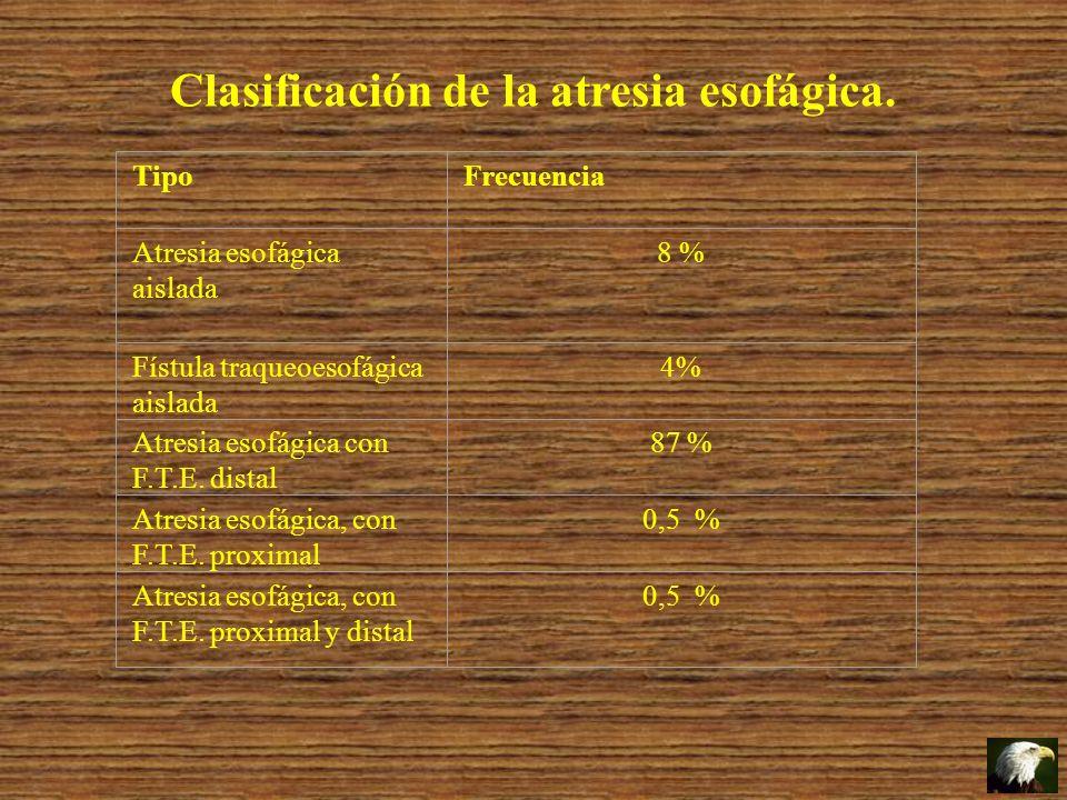 Clasificación de la atresia esofágica. Tipo Frecuencia Atresia esofágica aislada 8 % Fístula traqueoesofágica aislada 4% Atresia esofágica con F.T.E.