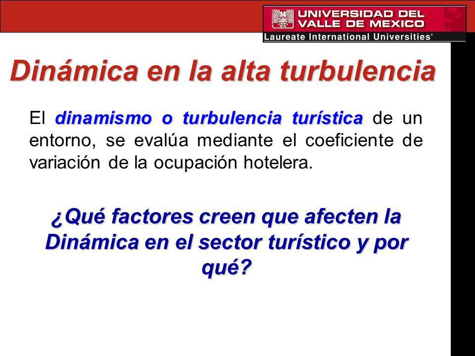 Dinámica en la alta turbulencia dinamismo o turbulencia turística El dinamismo o turbulencia turística de un entorno, se evalúa mediante el coeficient