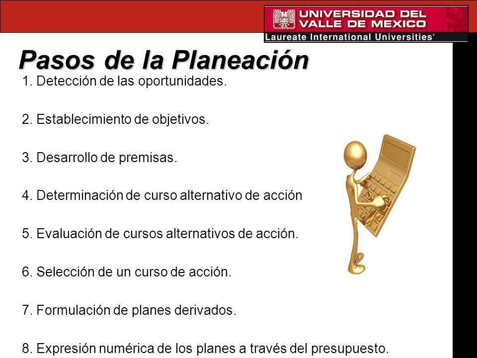 Pasos de la Planeación 1. Detección de las oportunidades. 2. Establecimiento de objetivos. 3. Desarrollo de premisas. 4. Determinación de curso altern