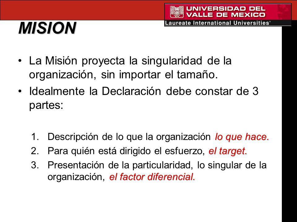 MISION La Misión proyecta la singularidad de la organización, sin importar el tamaño. Idealmente la Declaración debe constar de 3 partes: lo que hace.