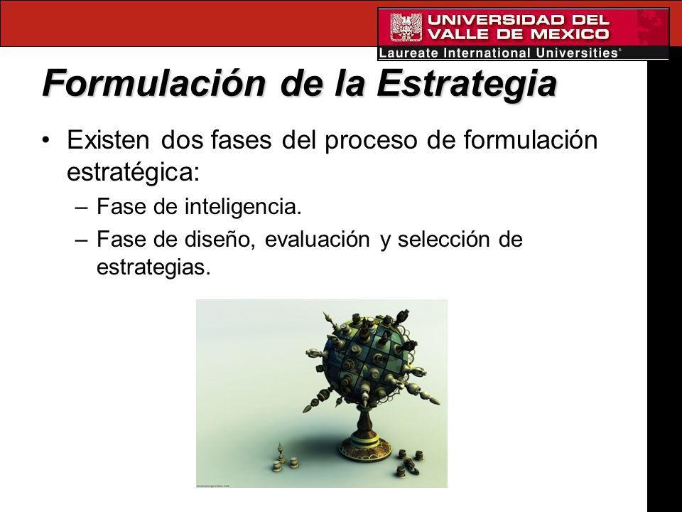 Formulación de la Estrategia Existen dos fases del proceso de formulación estratégica: –Fase de inteligencia. –Fase de diseño, evaluación y selección