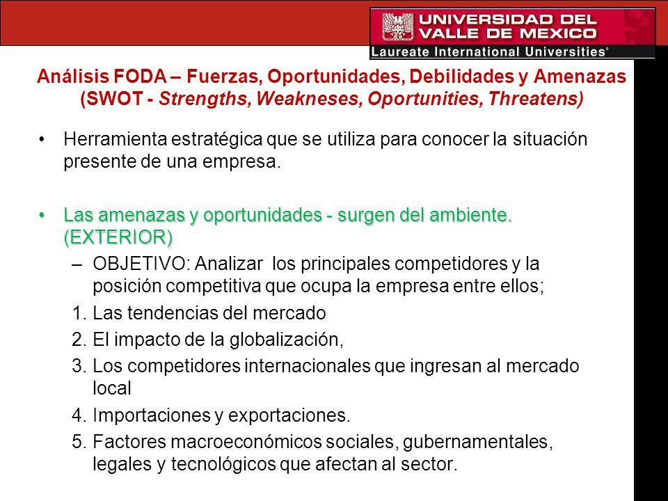 Análisis FODA – Fuerzas, Oportunidades, Debilidades y Amenazas (SWOT - Strengths, Weakneses, Oportunities, Threatens) Herramienta estratégica que se u