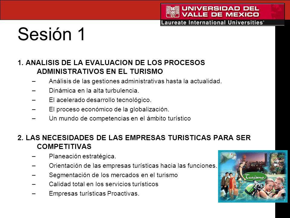 Sesión 1 1. ANALISIS DE LA EVALUACION DE LOS PROCESOS ADMINISTRATIVOS EN EL TURISMO –Análisis de las gestiones administrativas hasta la actualidad. –D