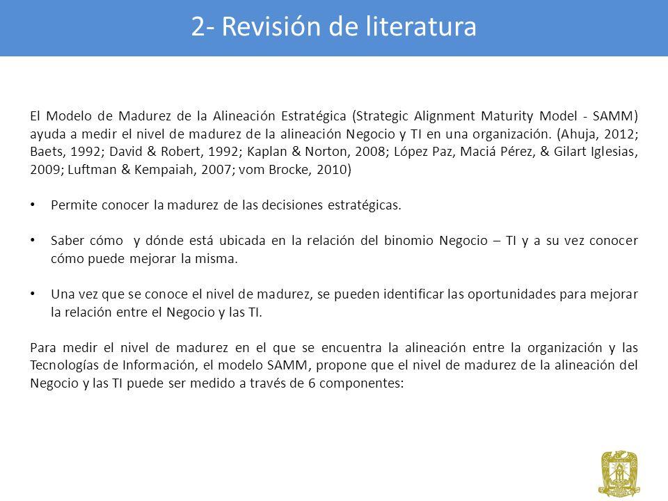 2- Revisión de literatura El Modelo de Madurez de la Alineación Estratégica (Strategic Alignment Maturity Model - SAMM) ayuda a medir el nivel de madu