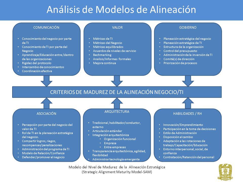Análisis de Mejores Practicas Manual Administrativo de Aplicación General en Materia de Tecnologías de la Información y Comunicaciones (MAAGTIC).