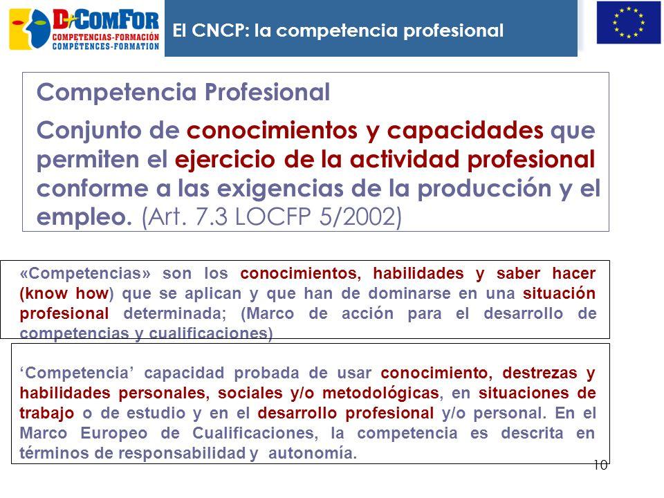 99 Concepto Instrumento del SNCFP que ordenará las cualificaciones profesionales, susceptibles de reconocimiento y acreditación, identificadas en el s