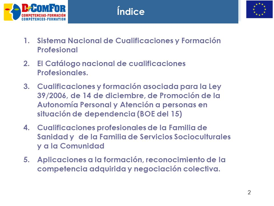 22 1.Sistema Nacional de Cualificaciones y Formación Profesional 2.El Catálogo nacional de cualificaciones Profesionales.