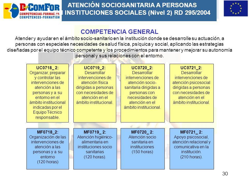 29 SSC323_3. Inserción laboral de personas con discapacidad (RD 1368/2007) SSC324_3. Mediación comunitaria (RD 1368/2007) SSC447_3. Mediación entre la