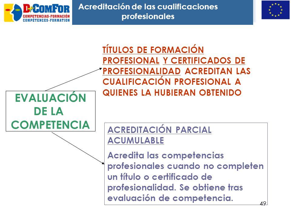 48 El objetivo del procedimiento de reconocimiento, evaluación, acreditación y registro de las cualificaciones profesionales es evaluar, reconocer y a